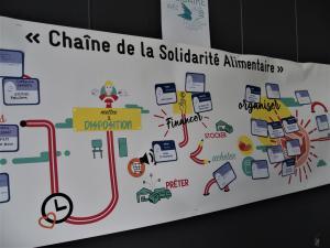 Chaine de la solidarité alimentaire